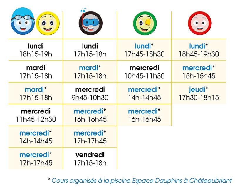 Planning des cours de natation pour enfants à l'espace aquatique AquaChoisel à Châteaubriant